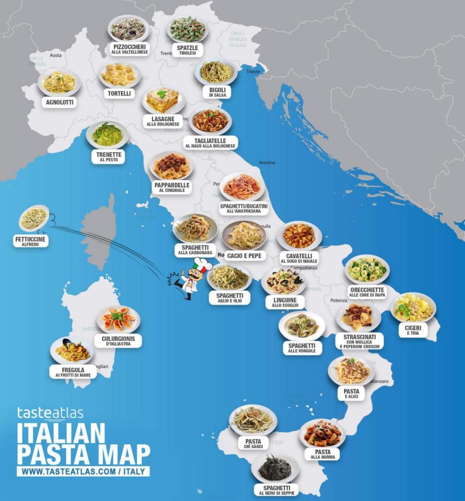 انواع پاستاهای ایتالیایی و نقشه شهرهاشون